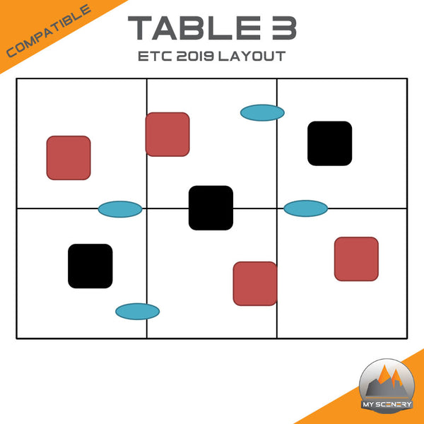 Gothic Table 3-4 FORMAT ETC 2019