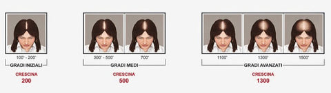 Crescina classification woman thinning hair to read on Beaute.ae