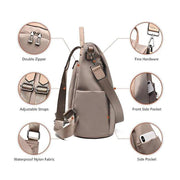 Anti-theft Waterproof Backpack Shoulder Bag