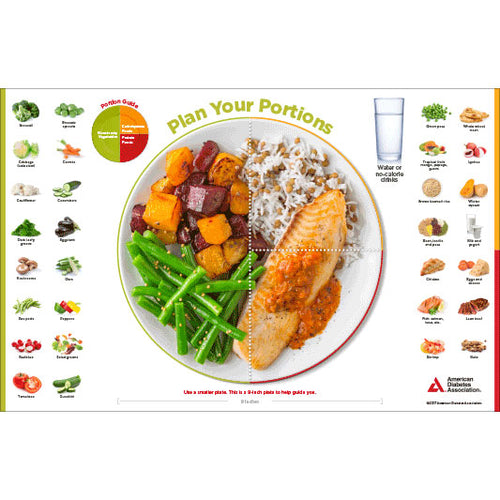 The Diabetes Placemat: Indian (25/Pkg)
