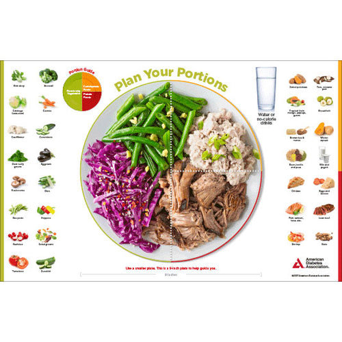 The Diabetes Placemat: Pacific Islander (25/Pkg)