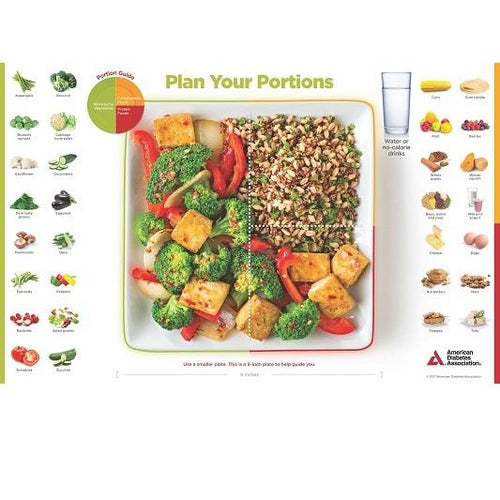 The Diabetes Placemat: Vegetarian (Single)