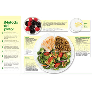 Create Your Plate: An Easy Way to Eat Well Brochure, 2014 Edition (Spanish) (25/Pkg)