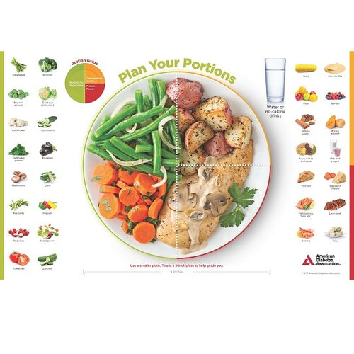 The Diabetes Placemat: Classic (25/Pkg)