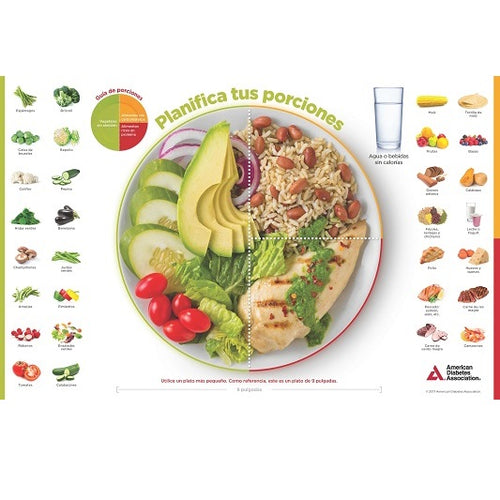 The Diabetes Placemat: Hispanic (25/Pkg)