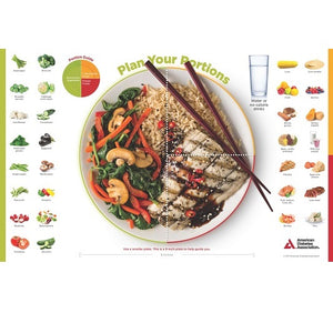 The Diabetes Placemat: Asian (25/Pkg)