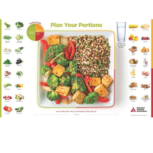 The Diabetes Placemat: Vegetarian (25/Pkg)