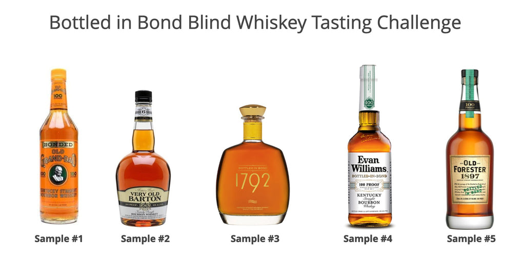Bottled in Bond Results