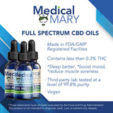 Full Spectrum CBD Oil – 1000 MG – Natural / Orange / Peppermint Flavors