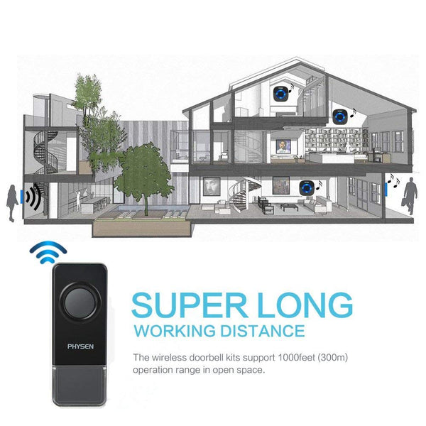 wireless doorbell CWB-2T2-black working distance