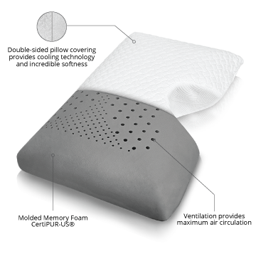 Moon Carbon Pillow