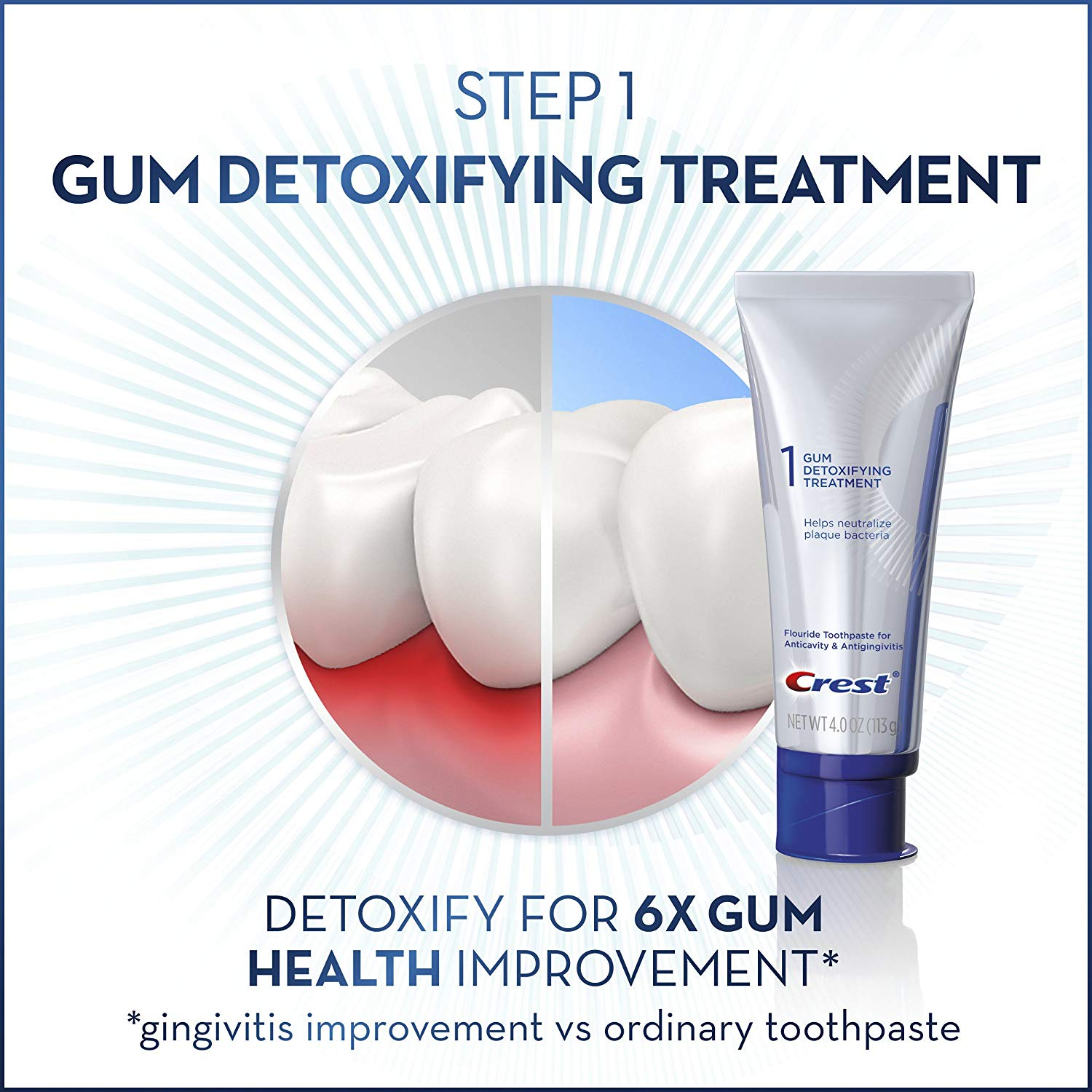 Crest Gum Detoxify Plus Whitening 2 Step Dentifricio