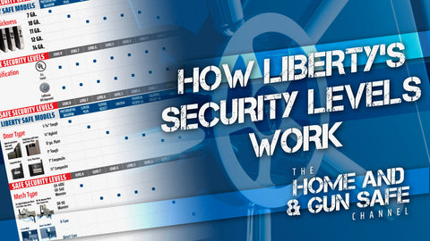 Liberty's Home and Gun Safe Security Level Ranking System Explained