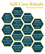 Load image into Gallery viewer, Everlush  Head-to-Toe Anointing Oil