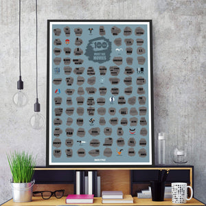 101 Iconic Movies Scratch Off Poster