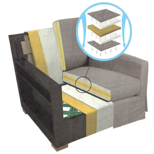 schematic of outdoor armchair construction