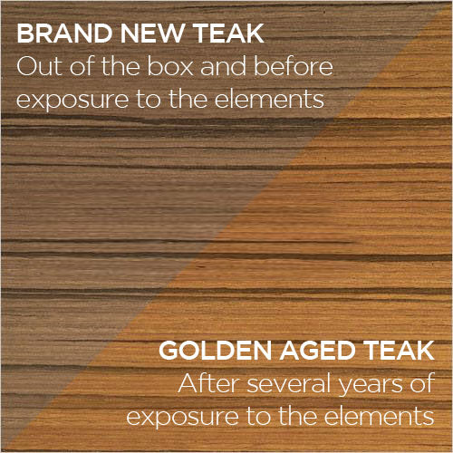 new versus older teak wood example