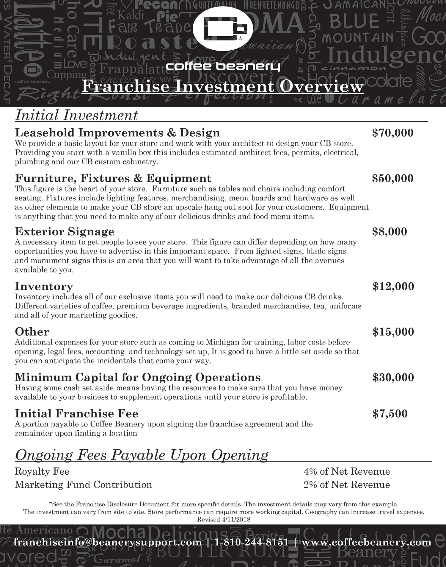 Franchise Investment Overview