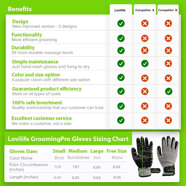 LOVILIFE GroomingPro Gloves for Pets