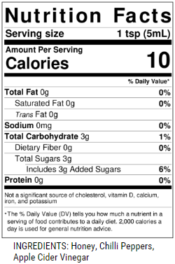 Honey Nutrition Facts & Ingredients