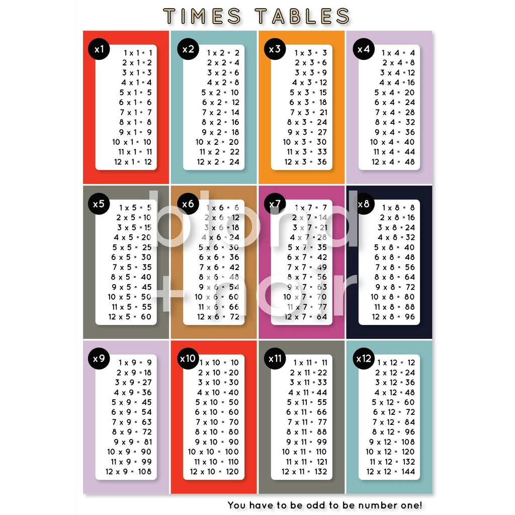 Times Tables Wall Decal Chart