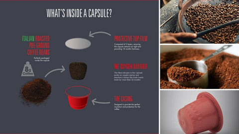 How coffee pods work?