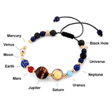Cosmic energy bracelet with planets significance
