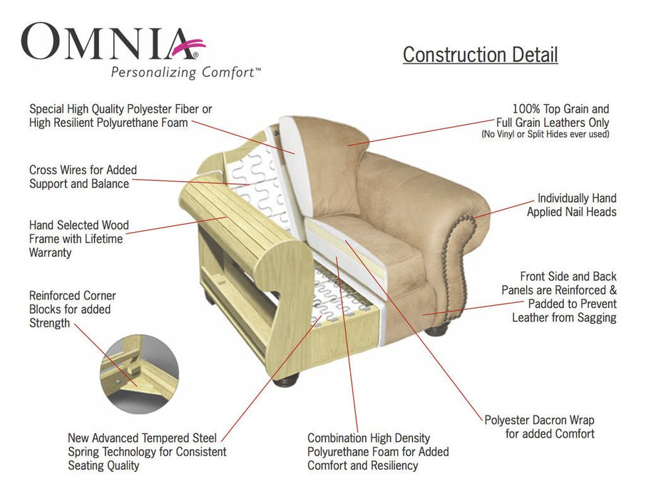Omnia Breckenridge Sofa - leatherfurniture