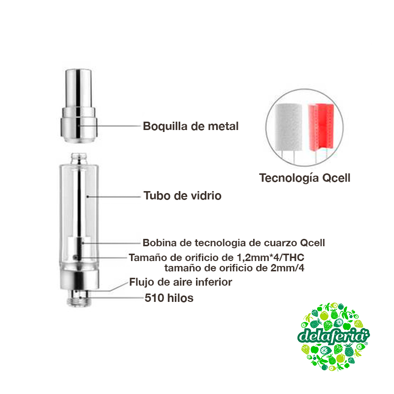 Cartridge Cuarzo QCell Hilo 510 para E-liquid Vertex VE-10