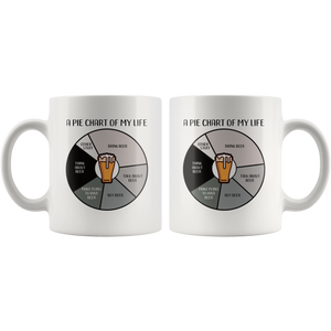 Funny Beer Pie Chart Coffee Mug Drinking Lovers Joke Gag Gift - Hundredth Monkey Tees