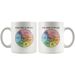 Funny Book Lovers Bibliophile Pie Chart Coffee Mug Reading Obsessed Joke - Hundredth Monkey Tees