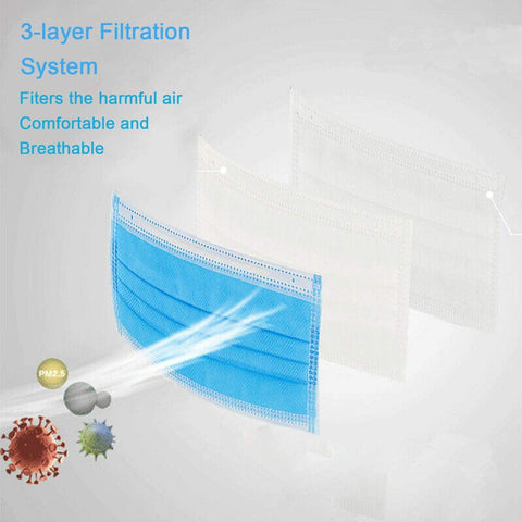 Disposable Fluid Resistant Face-Mask
