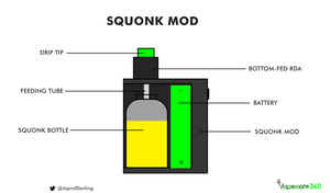 Squonking: The Good, The Bad and The Ugly
