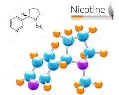 Nicotine diagram