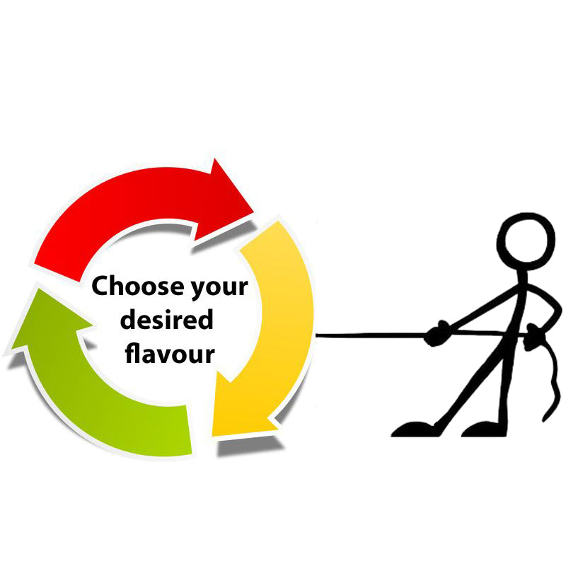 Man pulling flavour wheel