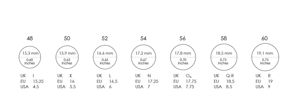 graphic about Ring Size Printable titled Ring dimensions TI SENTO - Milano