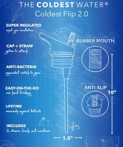 The Coldest Water Standard Mouth Flip Cap 2.0