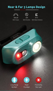 H1A-PL Lightweight But Powerful Headlamp