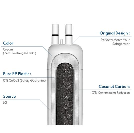 GlacialPure 5Pk  Filter 1, EDR1RXD1, W10295370A with Air filter