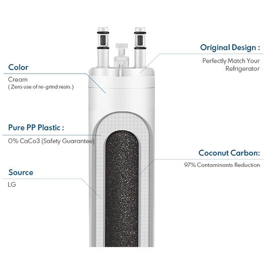 GlacialPure 4Pk compatible with Filter3,4396841, EDR3RXD1,  46-9083 with Air filter