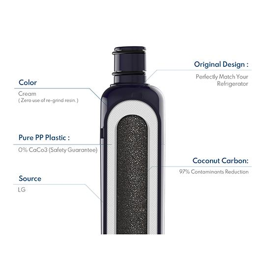 W10565350 2packs Glacial Pure ICE2 F2WC9I1 Ice Maker Water Filter Compatible with W10480323