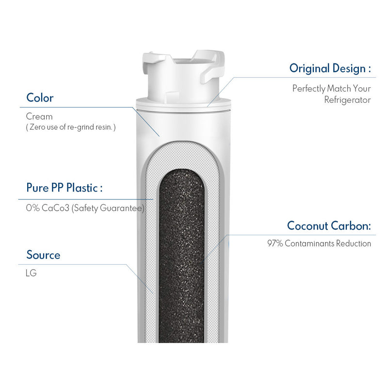 5Pack EPTWFU01 Water Filter with Air Filter Refrigerator by GlacialPure
