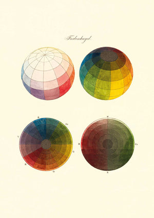 The Pattern Book Colour Spheres