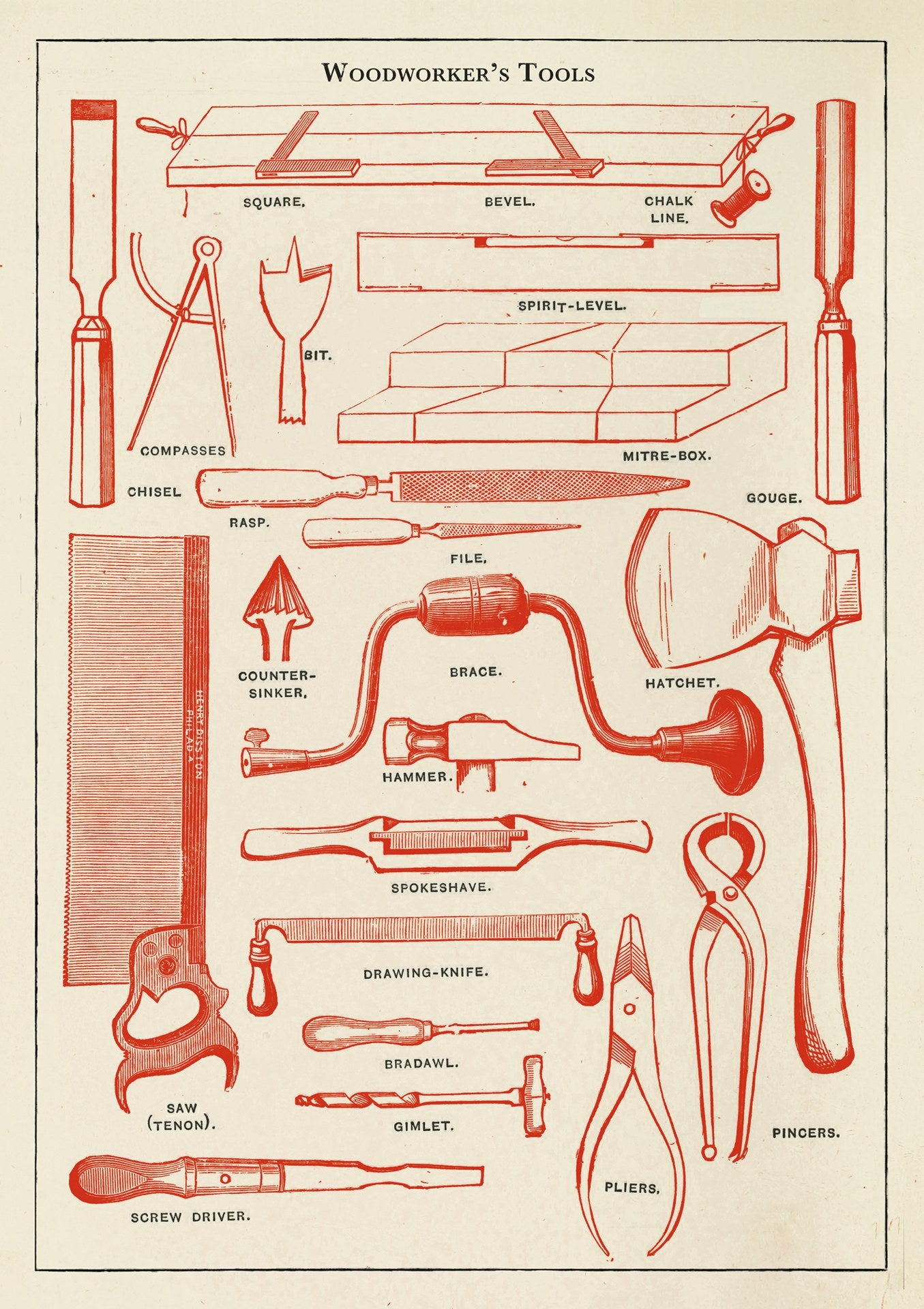Woodworker's Tools Card