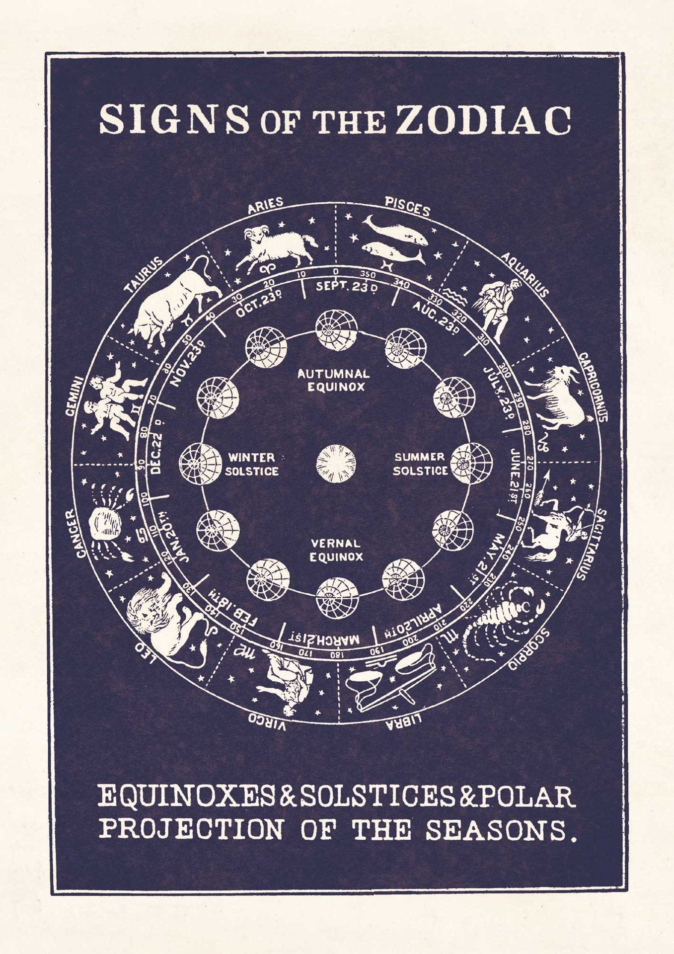 The Pattern Book Zodiac