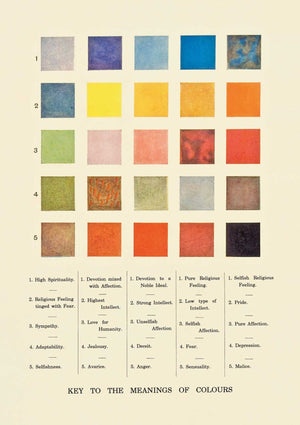The Pattern Book Meanings of Colours