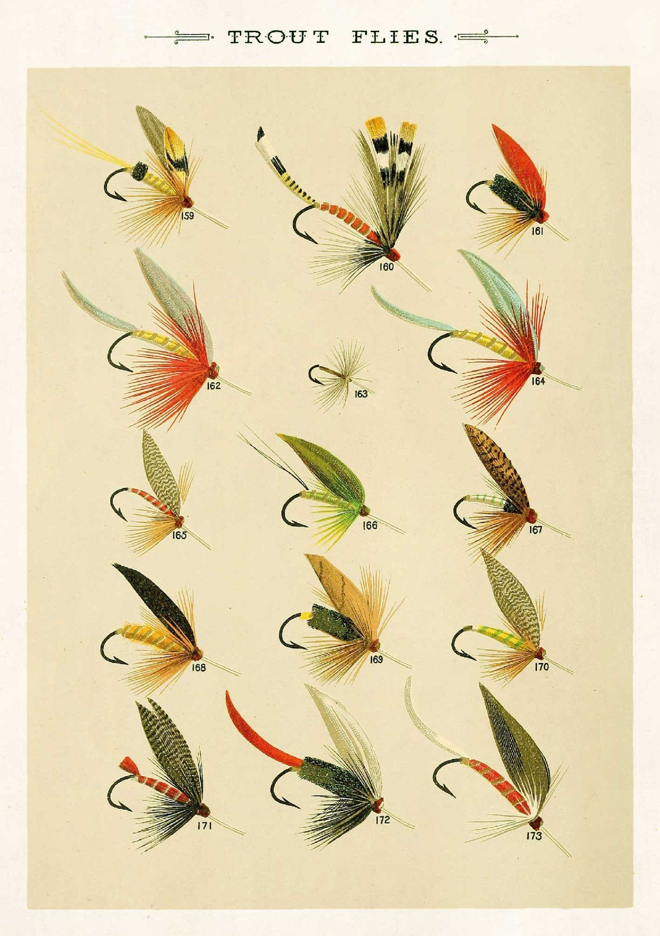 The Pattern Book Trout Flies