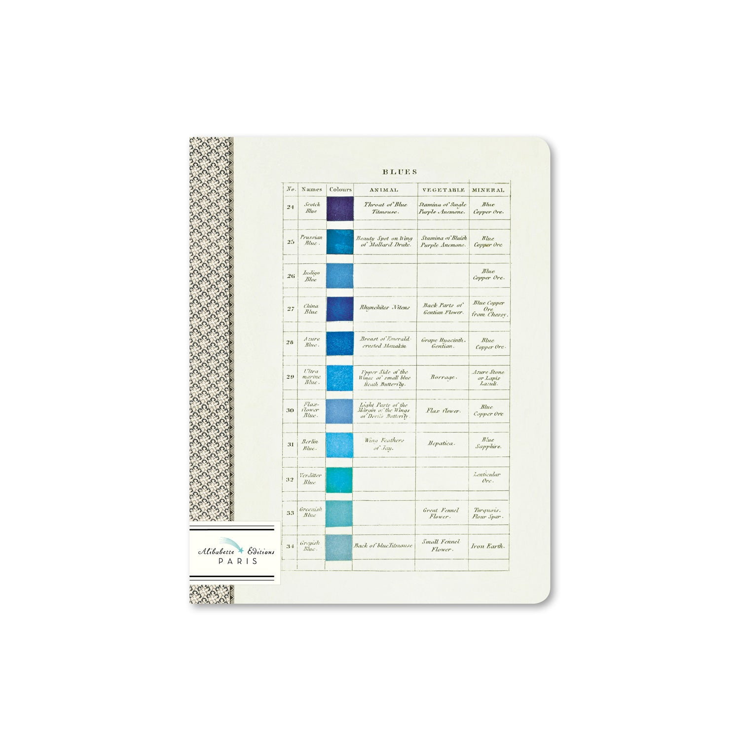 Werner Composition Book (A5, Lined)