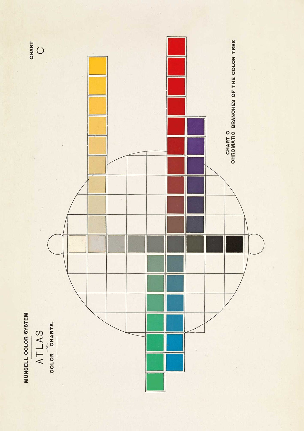 The Pattern Book Munsell Colour Chart