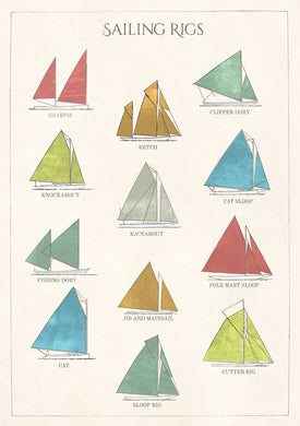 The Pattern Book Sailing Rigs